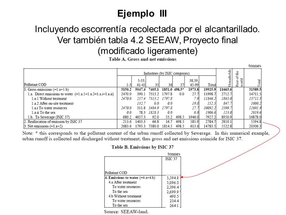 Ejemplo III Incluyendo escorrentía recolectada por el alcantarillado.