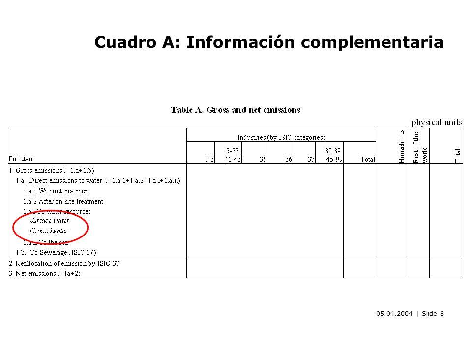 05.04.2004 | Slide 8 Cuadro A: Información complementaria