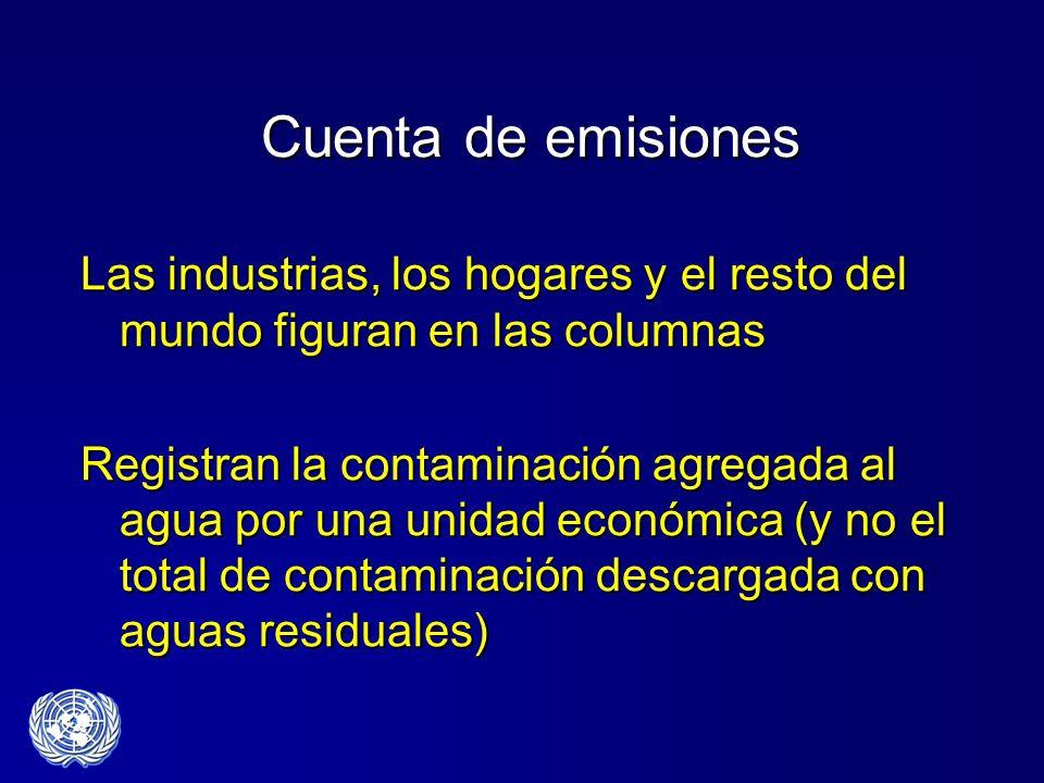 Cuenta de emisiones Las industrias, los hogares y el resto del mundo figuran en las columnas Registran la contaminación agregada al agua por una unida