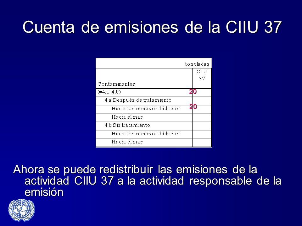 Cuenta de emisiones de la CIIU 37 Ahora se puede redistribuir las emisiones de la actividad CIIU 37 a la actividad responsable de la emisión 2020