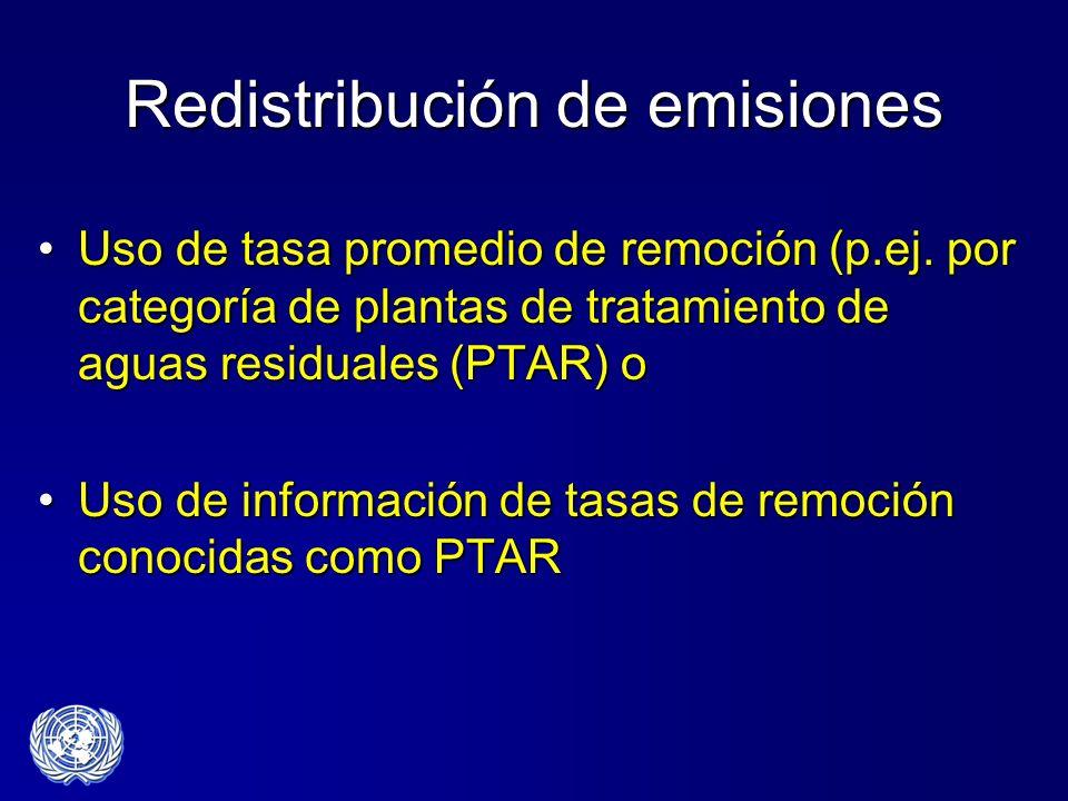 Redistribución de emisiones Uso de tasa promedio de remoción (p.ej. por categoría de plantas de tratamiento de aguas residuales (PTAR) oUso de tasa pr