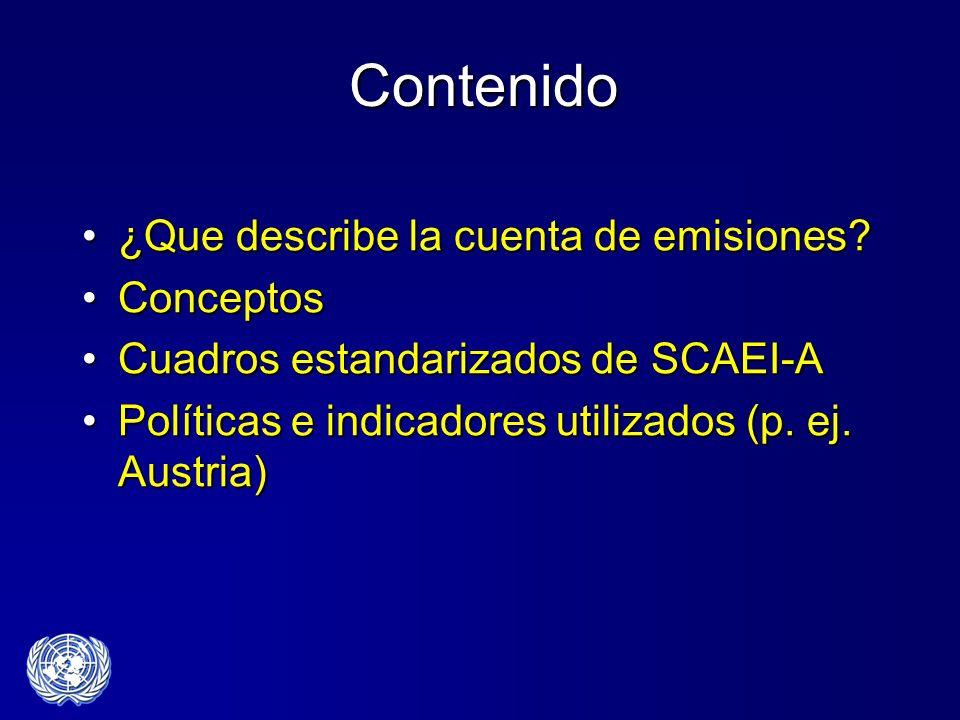 Contenido ¿Que describe la cuenta de emisiones?¿Que describe la cuenta de emisiones? ConceptosConceptos Cuadros estandarizados de SCAEI-ACuadros estan