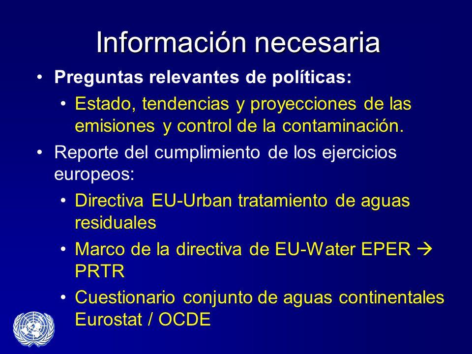 Información necesaria Preguntas relevantes de políticas: Estado, tendencias y proyecciones de las emisiones y control de la contaminación. Reporte del