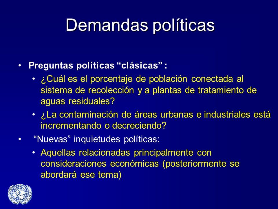 Demandas políticas Preguntas políticas clásicas : ¿Cuál es el porcentaje de población conectada al sistema de recolección y a plantas de tratamiento d