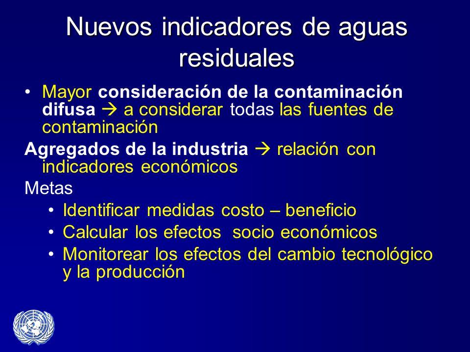 Nuevos indicadores de aguas residuales Mayor consideración de la contaminación difusa a considerar todas las fuentes de contaminación Agregados de la