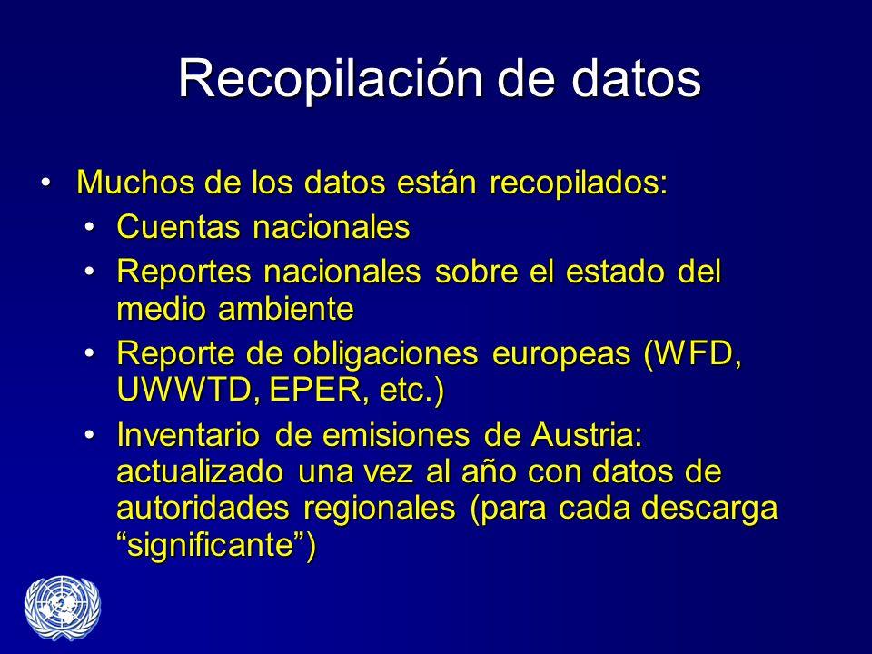 Recopilación de datos Muchos de los datos están recopilados:Muchos de los datos están recopilados: Cuentas nacionalesCuentas nacionales Reportes nacio
