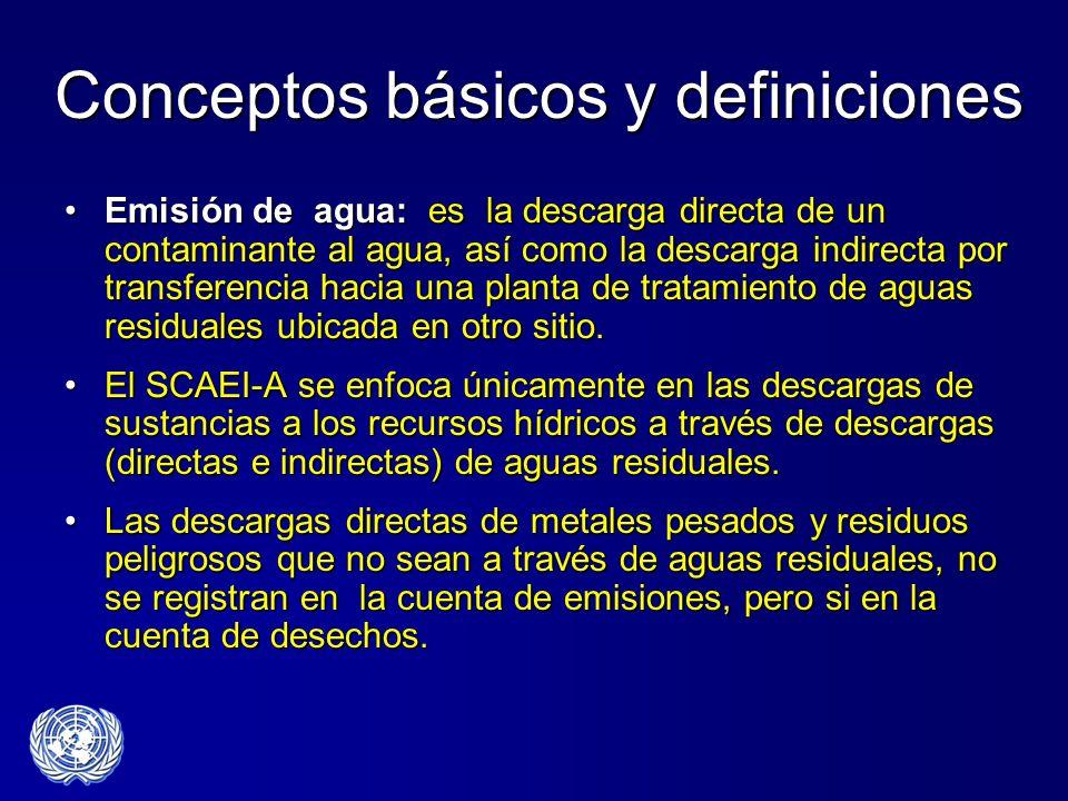 Conceptos básicos y definiciones Emisión de agua: es la descarga directa de un contaminante al agua, así como la descarga indirecta por transferencia