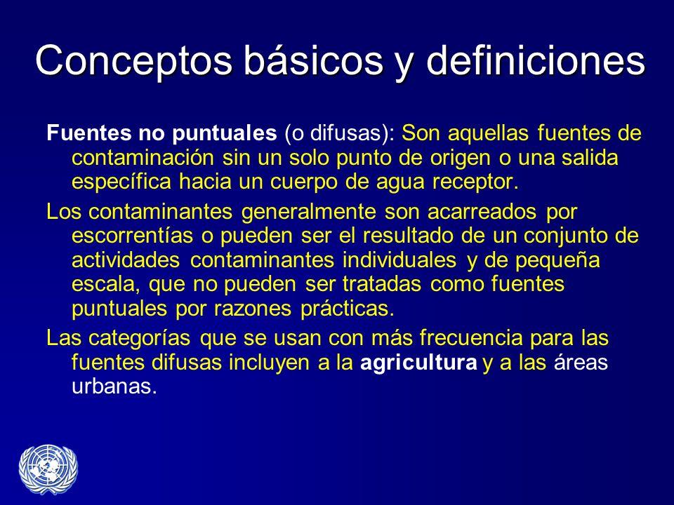 Conceptos básicos y definiciones Fuentes no puntuales (o difusas): Son aquellas fuentes de contaminación sin un solo punto de origen o una salida espe