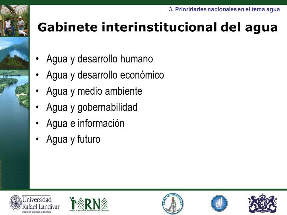 Agua y desarrollo humano Agua y desarrollo económico Agua y medio ambiente Agua y gobernabilidad Agua e información Agua y futuro Gabinete interinstit