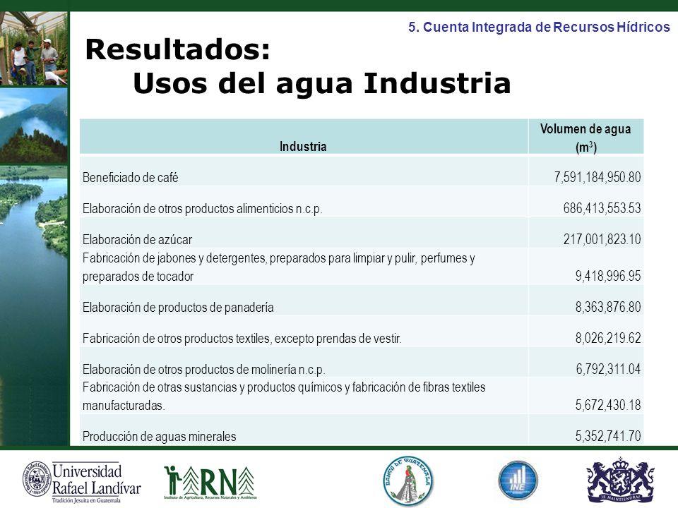Industria Volumen de agua (m 3 ) Beneficiado de café7,591,184,950.80 Elaboración de otros productos alimenticios n.c.p.686,413,553.53 Elaboración de a