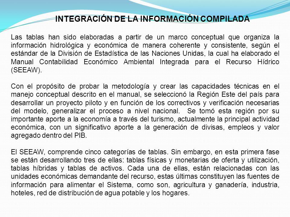 INTEGRACIÓN DE LA INFORMACIÓN COMPILADA Las tablas han sido elaboradas a partir de un marco conceptual que organiza la información hidrológica y econó