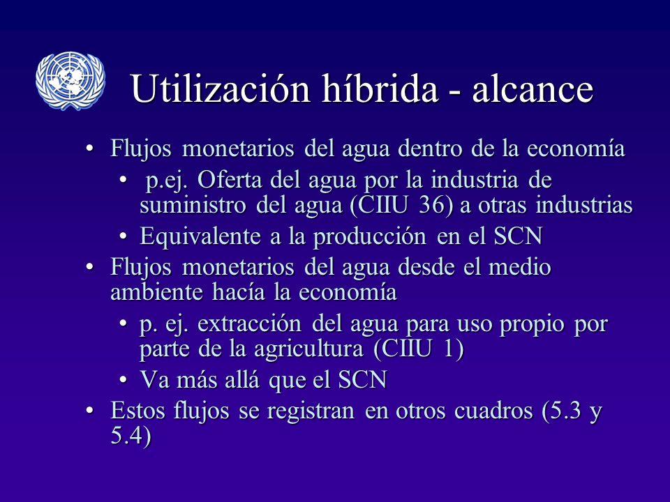 Utilización híbrida - alcance Flujos monetarios del agua dentro de la economíaFlujos monetarios del agua dentro de la economía p.ej.