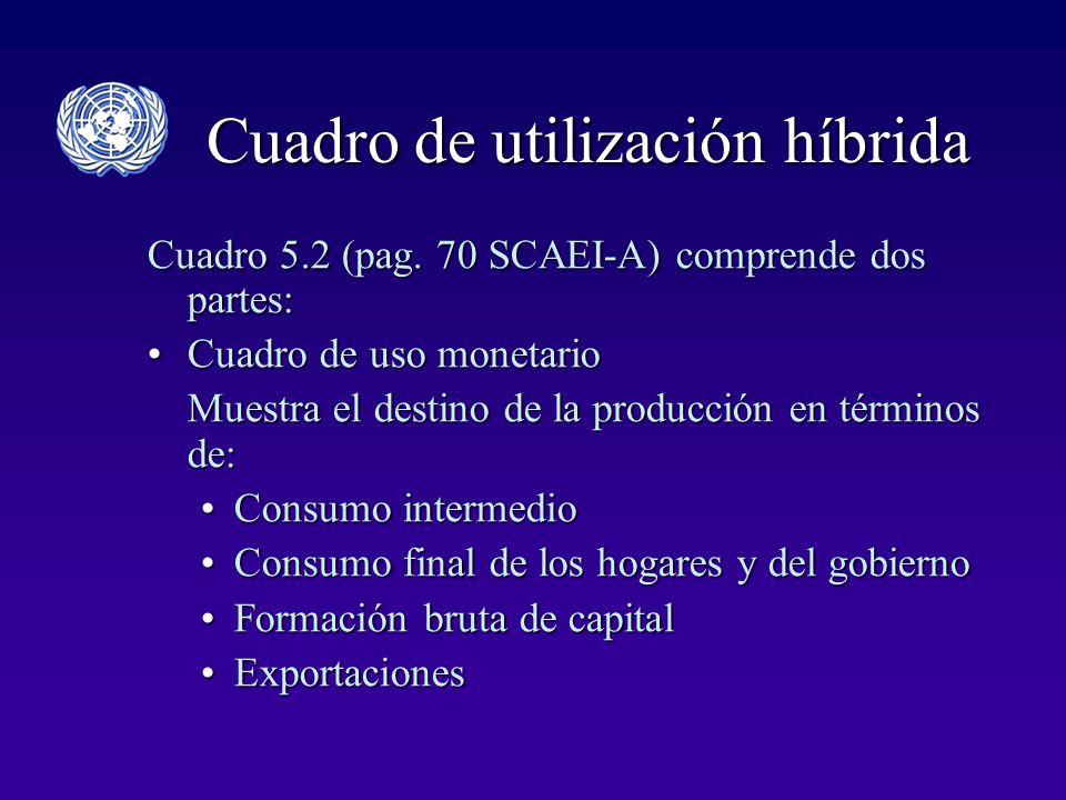 Cuadro de utilización híbrida Cuadro 5.2 (pag.
