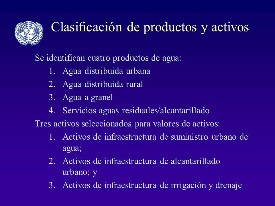 Clasificación de productos y activos Se identifican cuatro productos de agua: 1.
