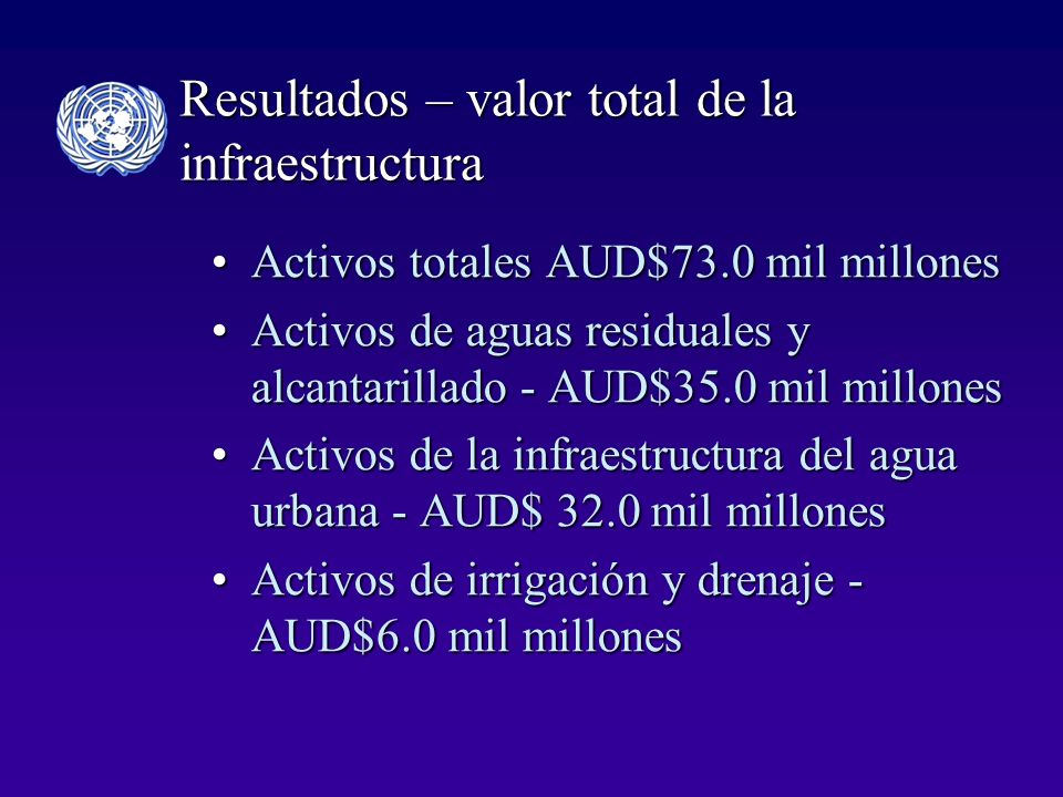Resultados – valor total de la infraestructura Activos totales AUD$73.0 mil millonesActivos totales AUD$73.0 mil millones Activos de aguas residuales y alcantarillado - AUD$35.0 mil millonesActivos de aguas residuales y alcantarillado - AUD$35.0 mil millones Activos de la infraestructura del agua urbana - AUD$ 32.0 mil millonesActivos de la infraestructura del agua urbana - AUD$ 32.0 mil millones Activos de irrigación y drenaje - AUD$6.0 mil millonesActivos de irrigación y drenaje - AUD$6.0 mil millones