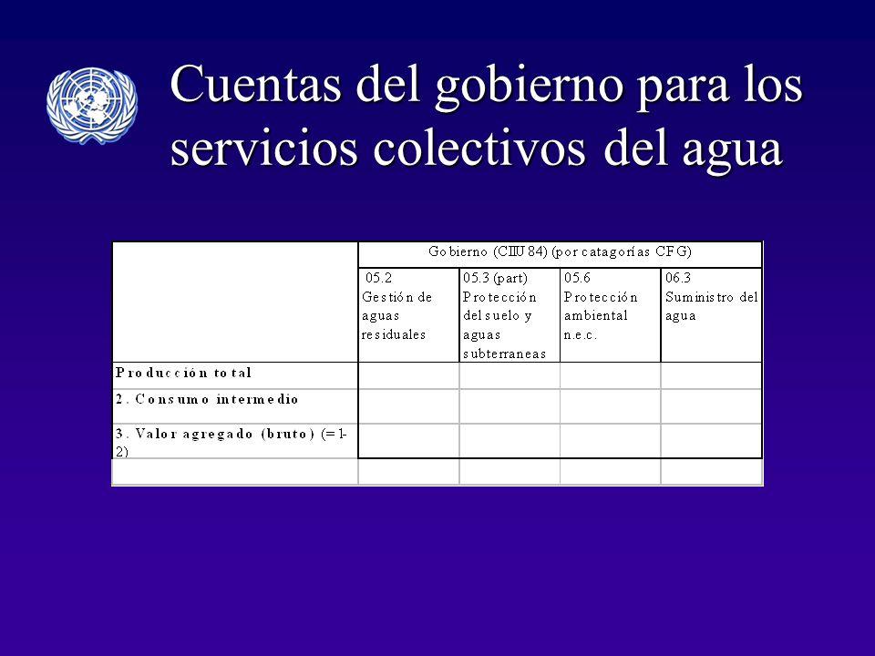 Cuentas del gobierno para los servicios colectivos del agua