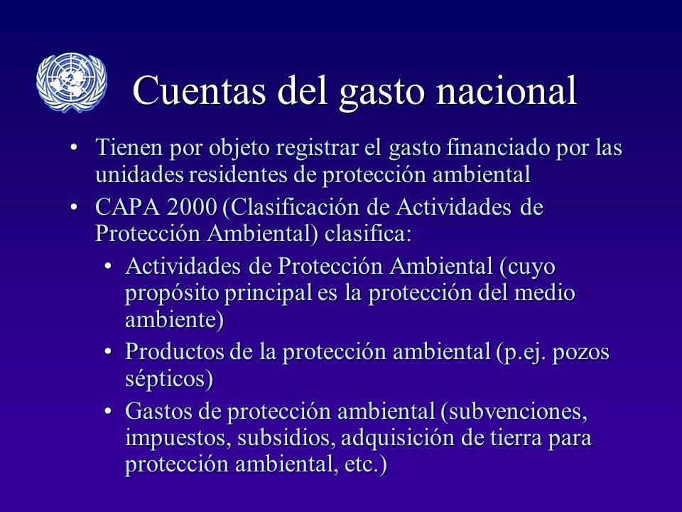 Cuentas del gasto nacional Tienen por objeto registrar el gasto financiado por las unidades residentes de protección ambientalTienen por objeto registrar el gasto financiado por las unidades residentes de protección ambiental CAPA 2000 (Clasificación de Actividades de Protección Ambiental) clasifica:CAPA 2000 (Clasificación de Actividades de Protección Ambiental) clasifica: Actividades de Protección Ambiental (cuyo propósito principal es la protección del medio ambiente)Actividades de Protección Ambiental (cuyo propósito principal es la protección del medio ambiente) Productos de la protección ambiental (p.ej.