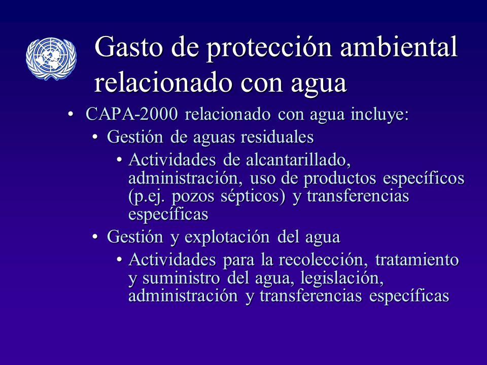 Gasto de protección ambiental relacionado con agua CAPA-2000 relacionado con agua incluye:CAPA-2000 relacionado con agua incluye: Gestión de aguas residualesGestión de aguas residuales Actividades de alcantarillado, administración, uso de productos específicos (p.ej.