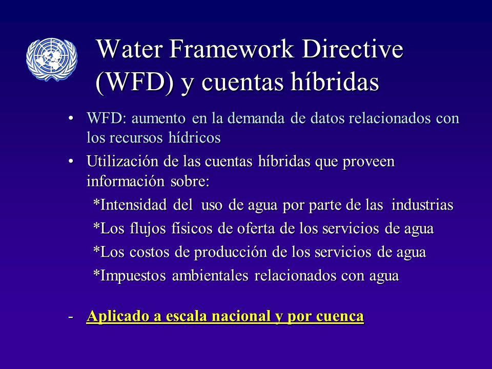 Water Framework Directive (WFD) y cuentas híbridas WFD: aumento en la demanda de datos relacionados con los recursos hídricosWFD: aumento en la demanda de datos relacionados con los recursos hídricos Utilización de las cuentas híbridas que proveen información sobre:Utilización de las cuentas híbridas que proveen información sobre: *Intensidad del uso de agua por parte de las industrias *Los flujos físicos de oferta de los servicios de agua *Los costos de producción de los servicios de agua *Impuestos ambientales relacionados con agua *Impuestos ambientales relacionados con agua -Aplicado a escala nacional y por cuenca
