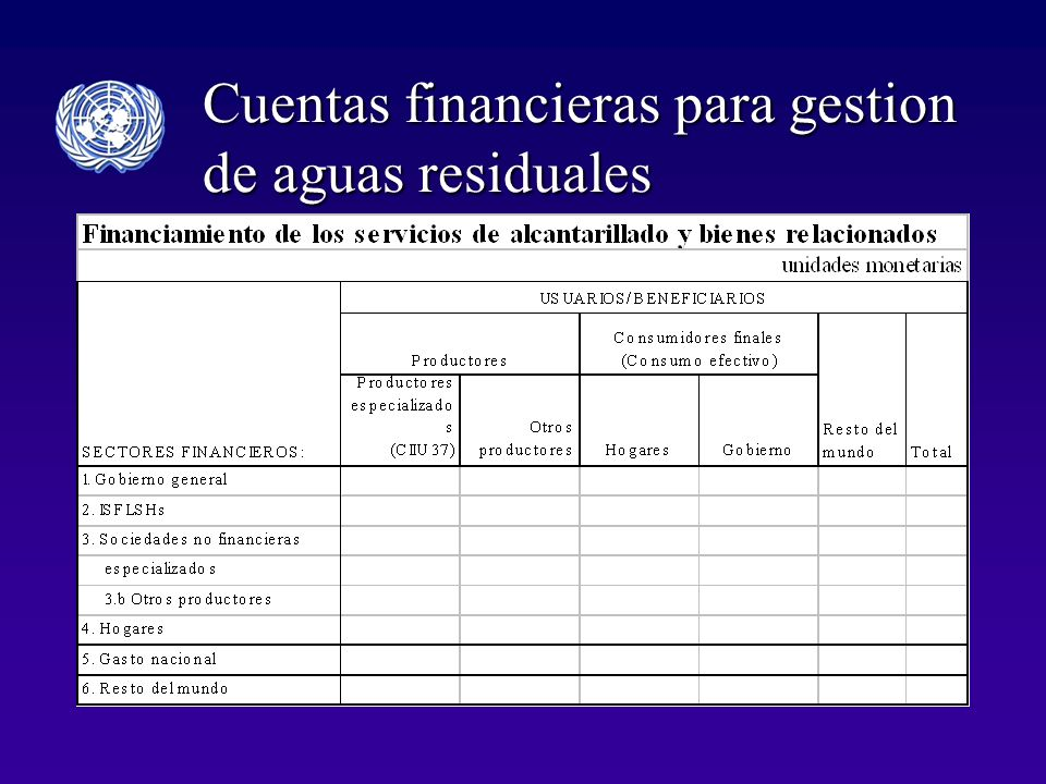 Cuentas financieras para gestion de aguas residuales
