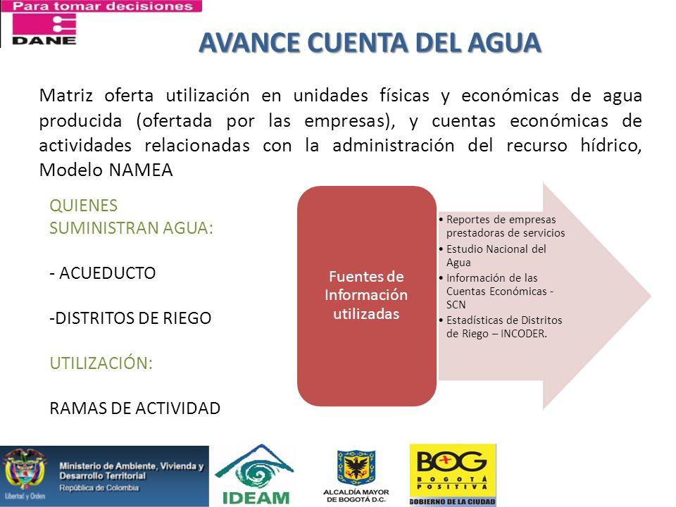 Matriz oferta utilización en unidades físicas y económicas de agua producida (ofertada por las empresas), y cuentas económicas de actividades relacion
