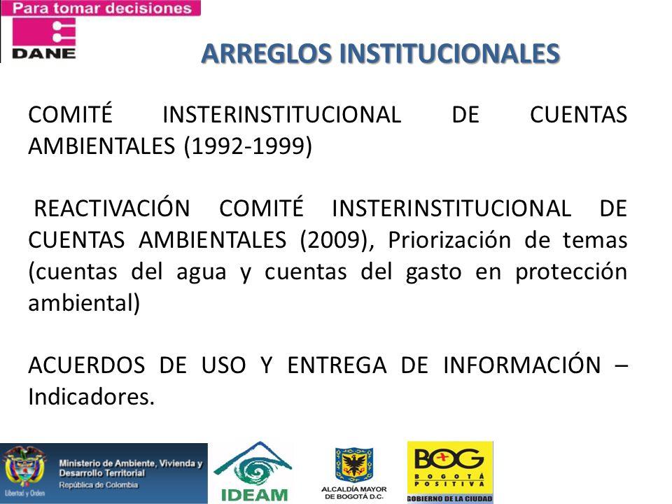ARREGLOS INSTITUCIONALES COMITÉ INSTERINSTITUCIONAL DE CUENTAS AMBIENTALES (1992-1999) REACTIVACIÓN COMITÉ INSTERINSTITUCIONAL DE CUENTAS AMBIENTALES