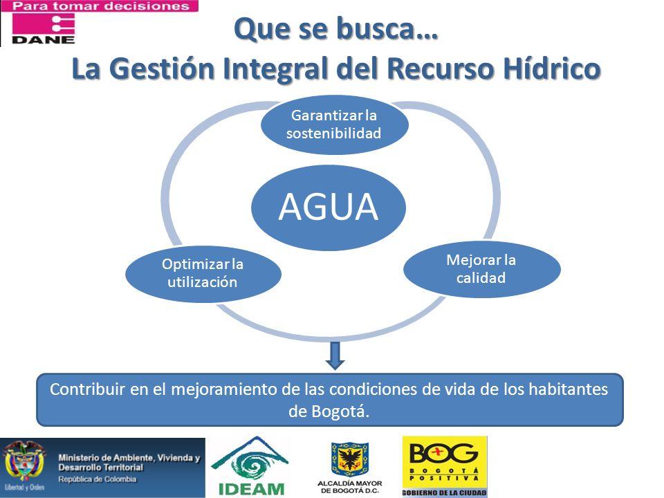 Que se busca… La Gestión Integral del Recurso Hídrico AGUA Garantizar la sostenibilidad Mejorar la calidad Optimizar la utilización Contribuir en el m