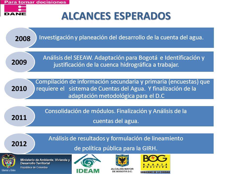 ALCANCES ESPERADOS Investigación y planeación del desarrollo de la cuenta del agua. A Análisis del SEEAW. Adaptación para Bogotá e Identificación y ju