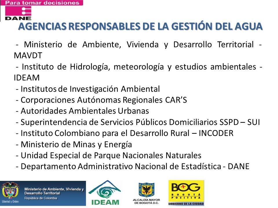 AGENCIAS RESPONSABLES DE LA GESTIÓN DEL AGUA - Ministerio de Ambiente, Vivienda y Desarrollo Territorial - MAVDT - Instituto de Hidrología, meteorolog