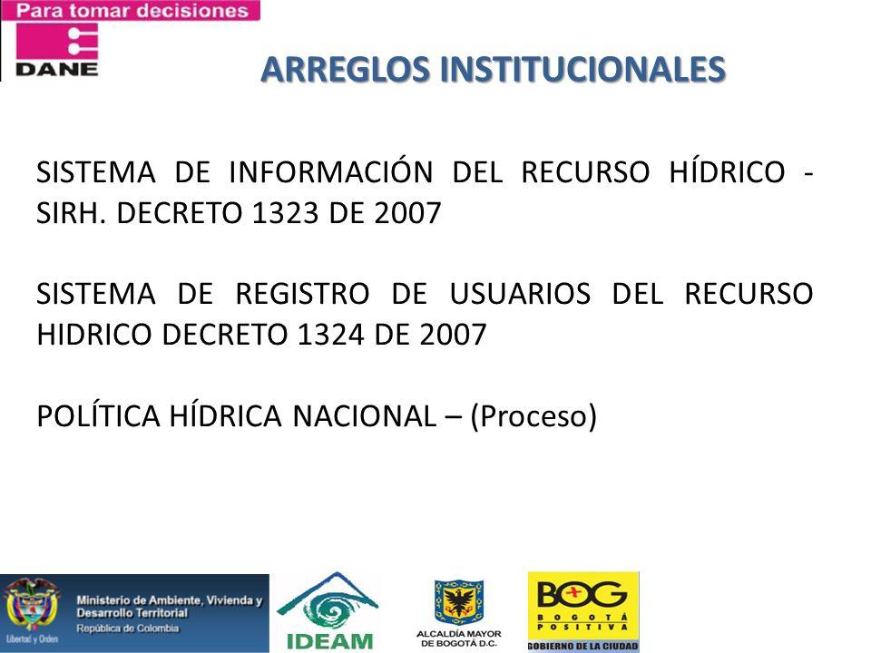 ARREGLOS INSTITUCIONALES SISTEMA DE INFORMACIÓN DEL RECURSO HÍDRICO - SIRH. DECRETO 1323 DE 2007 SISTEMA DE REGISTRO DE USUARIOS DEL RECURSO HIDRICO D