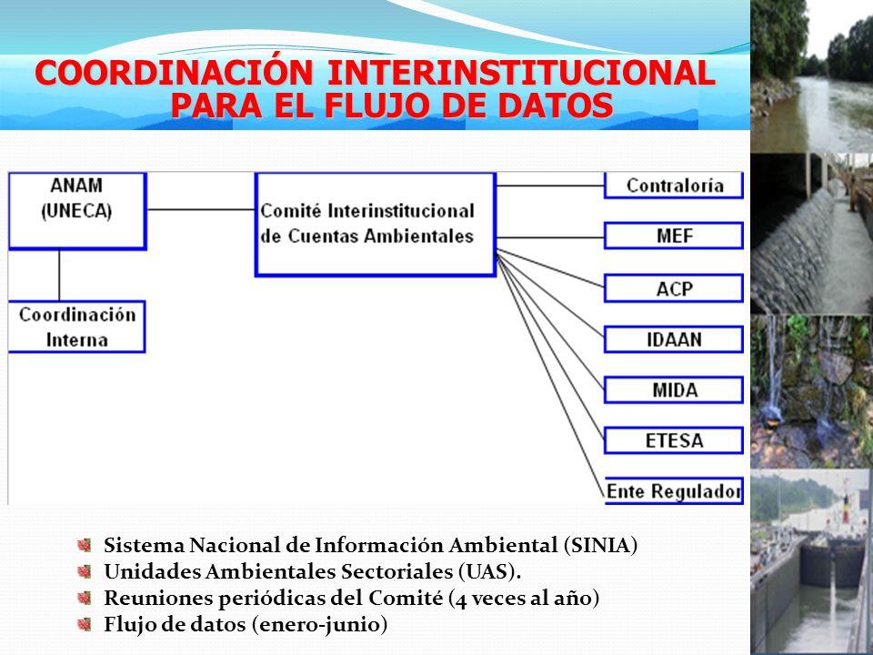 Sistema Nacional de Información Ambiental (SINIA) Unidades Ambientales Sectoriales (UAS).