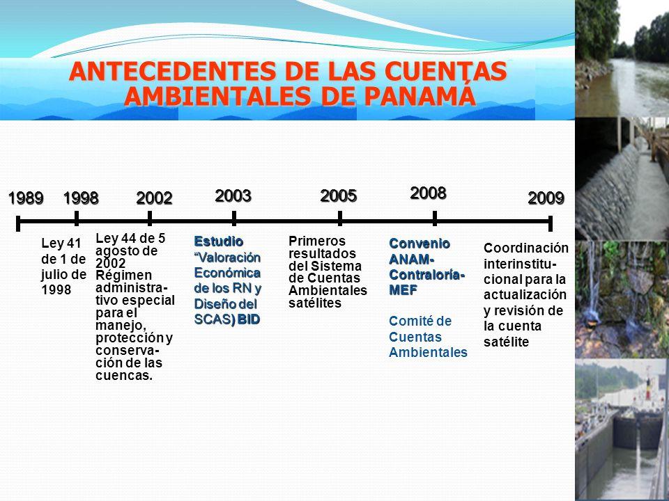 ANTECEDENTES DE LAS CUENTAS AMBIENTALES DE PANAMÁ 19891998 Ley 41 de 1 de julio de 1998 2002 Estudio Valoración Económica de los RN y Diseño del SCAS) BID 2003 Ley 44 de 5 agosto de 2002 Régimen administra- tivo especial para el manejo, protección y conserva- ción de las cuencas.