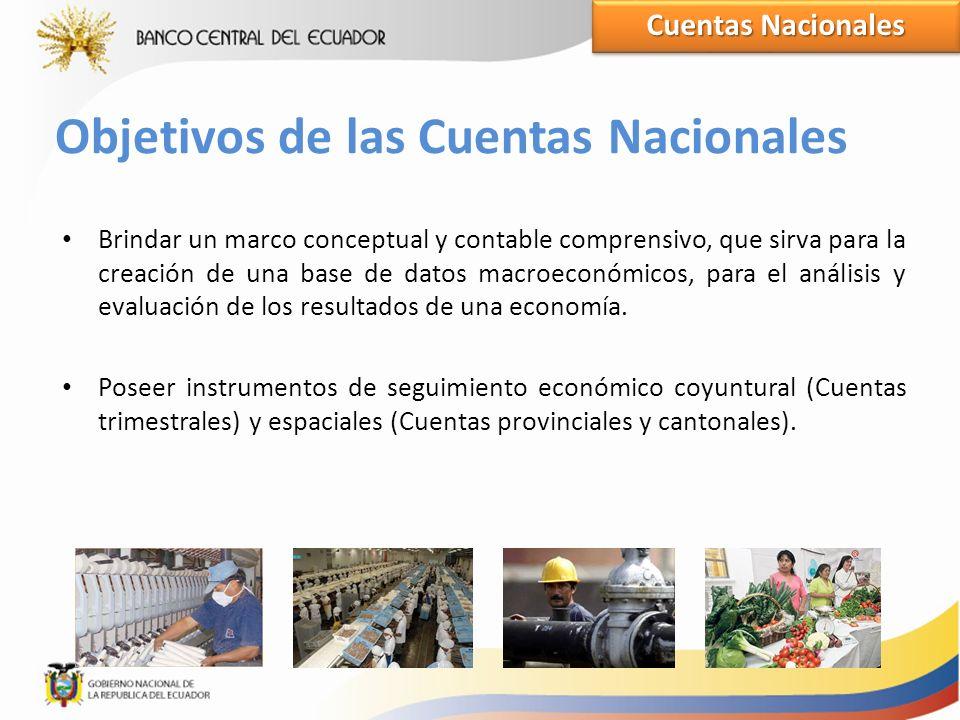 14 Finalidades Consistencia Coherencia Estadística Modelos macroeconómicos Matriz Insumo-Producto Analítica Inventario de las prácticas actuales