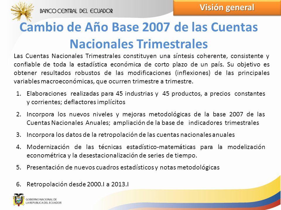 10 El marco central de las Cuentas Nacionales corresponde a una presentación integrada de la economía nacional que incorpora de manera general los siguientes elementos: -Los sectores y subsectores institucionales.