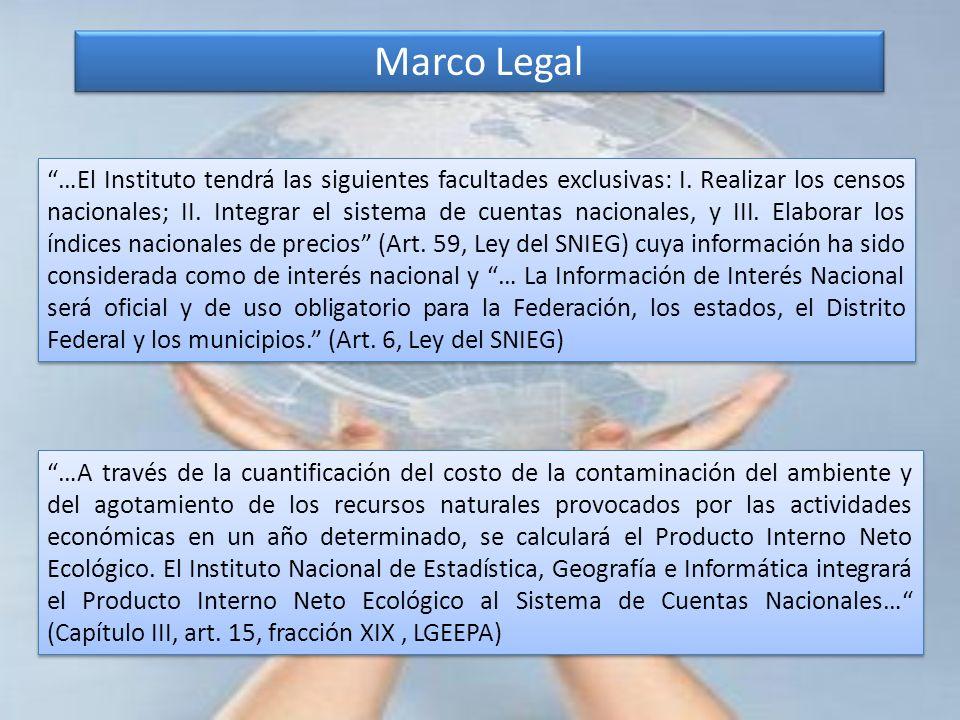 Marco Legal …El Instituto tendrá las siguientes facultades exclusivas: I. Realizar los censos nacionales; II. Integrar el sistema de cuentas nacionale