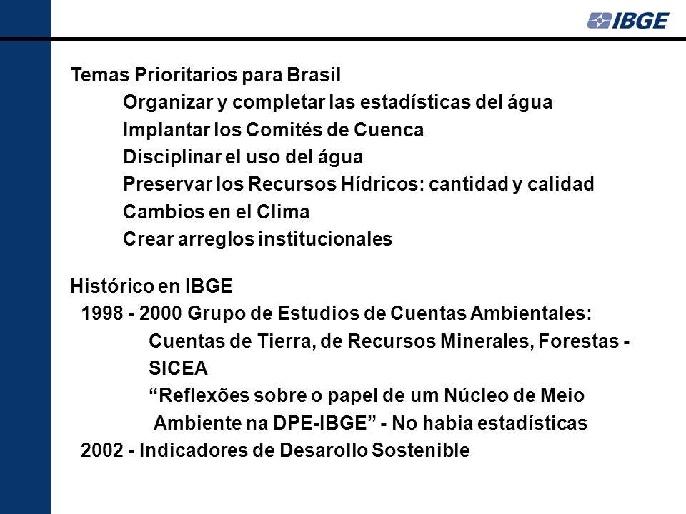 Agencias/Instituciones relevantes para obtener informaciones del agua en Brasil (algunas) ANA Comités de Cuenca ANEEL - Agencia Nacional de Energía Eléctrica Ministerio de las Ciudades - SNIS Agencias Estaduales de Medio Ambiente y Recursos Hídricos Empresas de Agua Potable y Alcantarillado CODEVASF - Compañia de Desarollo del Valle del río São Francisco INMET - Instituto Nacional de Meteorología EMBRAPA - Empresa Brasileña de Investigación Agropecuaria IBGE - Instituto Brasileño de Geografía y Estadística Multiplicidad de Fuentes