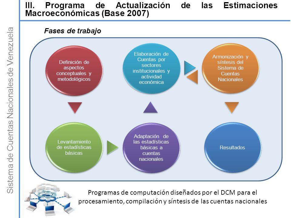 Sistema de Cuentas Nacionales de Venezuela Fases de trabajo Definición de aspectos conceptuales y metodológicos Levantamiento de estadísticas básicas