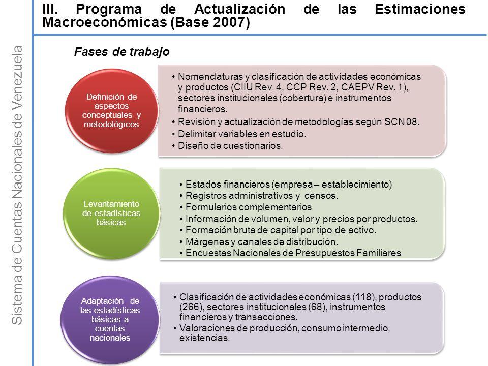 Sistema de Cuentas Nacionales de Venezuela Fases de trabajo Nomenclaturas y clasificación de actividades económicas y productos (CIIU Rev. 4, CCP Rev.