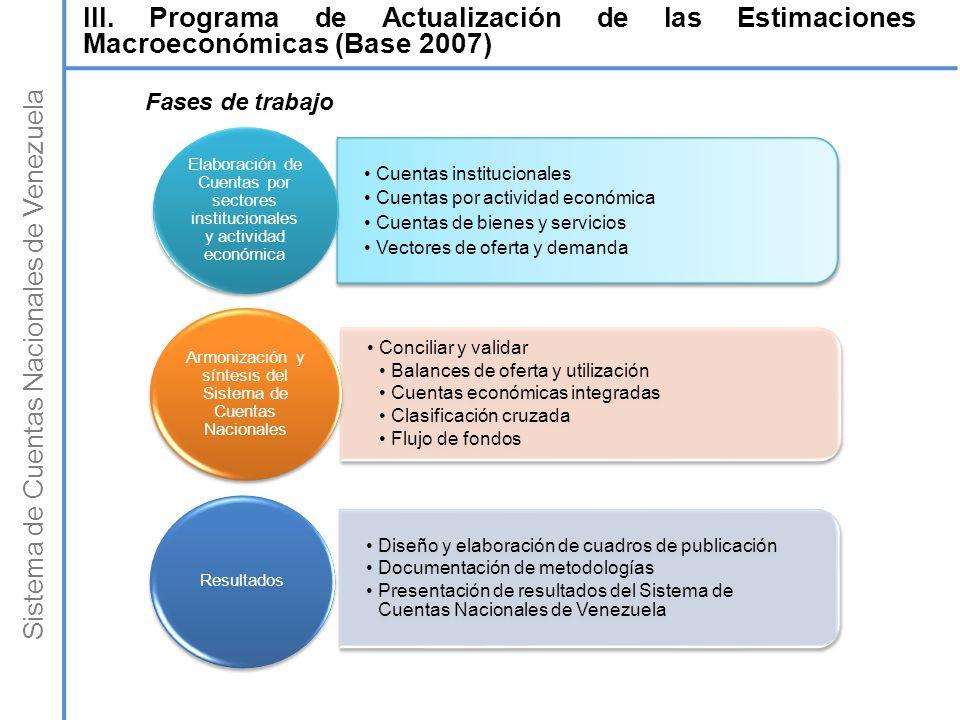 Sistema de Cuentas Nacionales de Venezuela Fases de trabajo Cuentas institucionales Cuentas por actividad económica Cuentas de bienes y servicios Vect