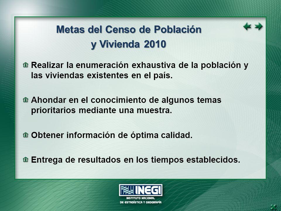 Metas del Censo de Población y Vivienda 2010 Realizar la enumeración exhaustiva de la población y las viviendas existentes en el país.