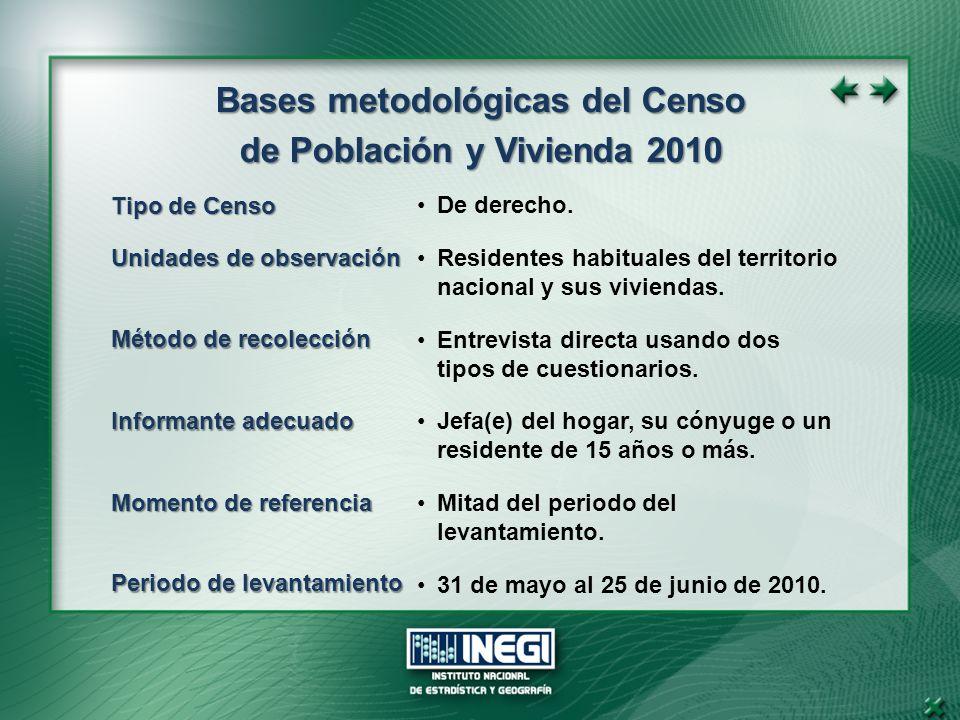 Bases metodológicas del Censo de Población y Vivienda 2010 De derecho.