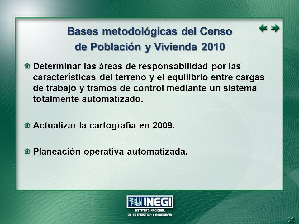 Determinar las áreas de responsabilidad por las características del terreno y el equilibrio entre cargas de trabajo y tramos de control mediante un sistema totalmente automatizado.