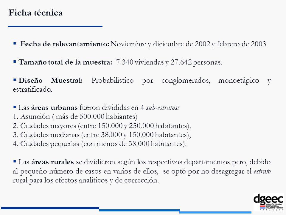 Fecha de relevantamiento: Noviembre y diciembre de 2002 y febrero de 2003. Tamaño total de la muestra: 7.340 viviendas y 27.642 personas. Diseño Muest