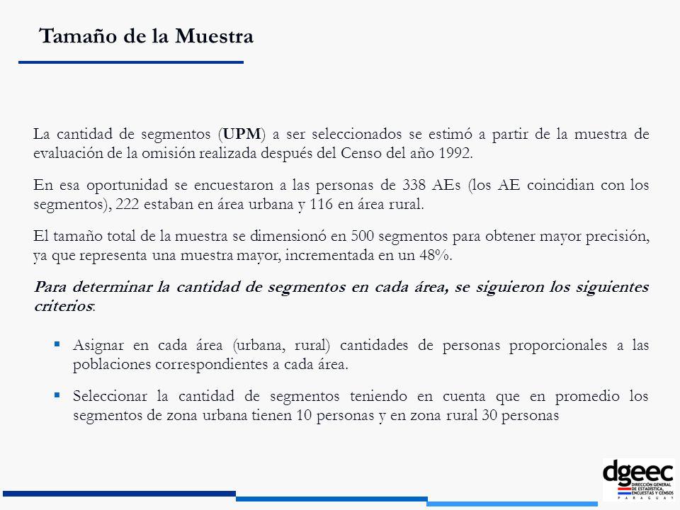 Tamaño de la Muestra La cantidad de segmentos (UPM) a ser seleccionados se estimó a partir de la muestra de evaluación de la omisión realizada después