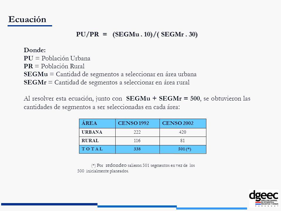 Ecuación PU/PR = (SEGMu. 10)/( SEGMr. 30) PU/PR = (SEGMu. 10)/( SEGMr. 30) Donde: PU = Población Urbana PR = Población Rural SEGMu = Cantidad de segme