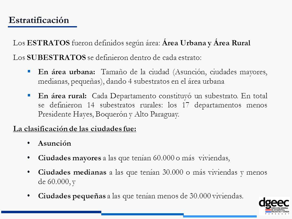 Estratificación Los ESTRATOS fueron definidos según área: Área Urbana y Área Rural Los SUBESTRATOS se definieron dentro de cada estrato: En área urban