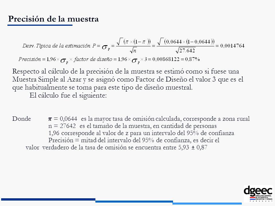 Precisión de la muestra Respecto al cálculo de la precisión de la muestra se estimó como si fuese una Muestra Simple al Azar y se asignó como Factor d