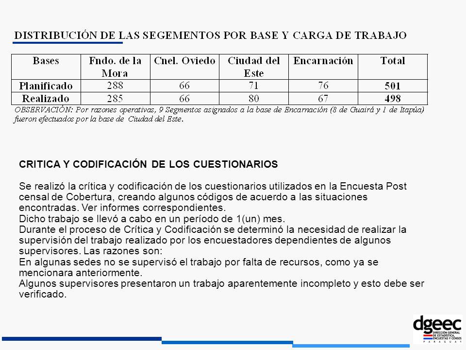 CRITICA Y CODIFICACIÓN DE LOS CUESTIONARIOS Se realizó la crítica y codificación de los cuestionarios utilizados en la Encuesta Post censal de Cobertu