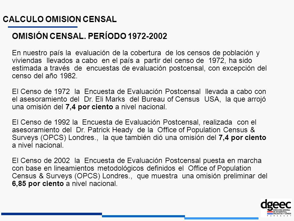 CALCULO OMISION CENSAL OMISIÓN CENSAL. PERÍODO 1972-2002 En nuestro país la evaluación de la cobertura de los censos de población y viviendas llevados
