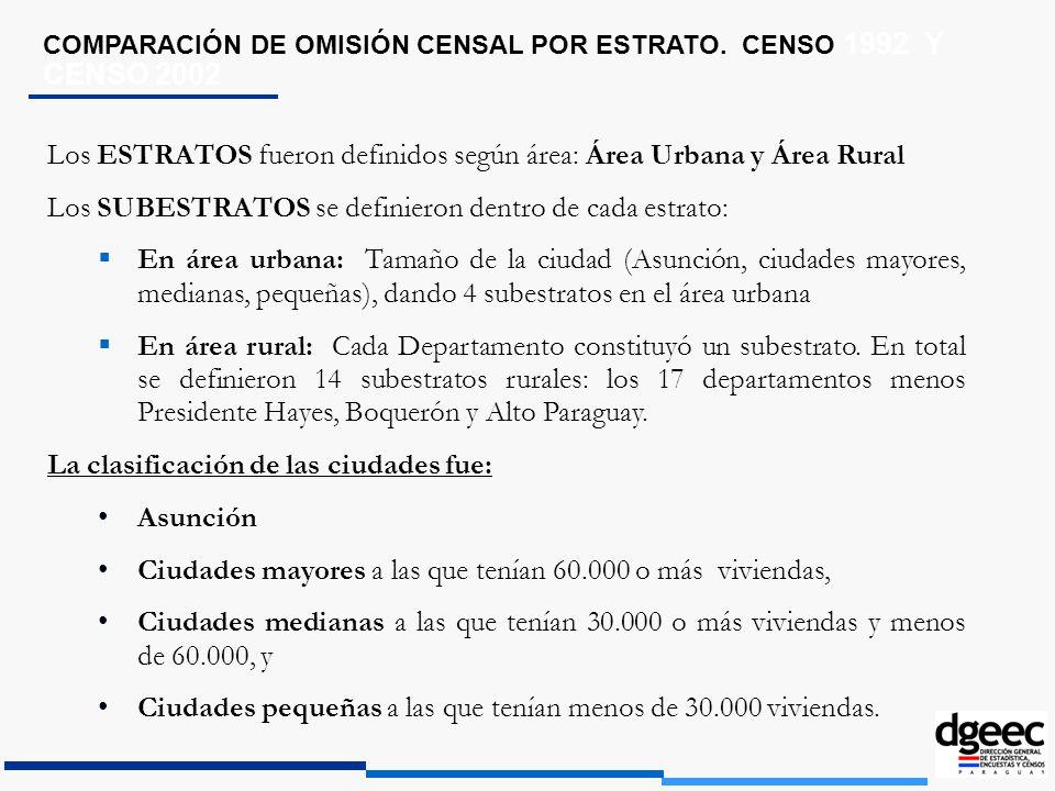 COMPARACIÓN DE OMISIÓN CENSAL POR ESTRATO. CENSO 1992 Y CENSO 2002 Los ESTRATOS fueron definidos según área: Área Urbana y Área Rural Los SUBESTRATOS